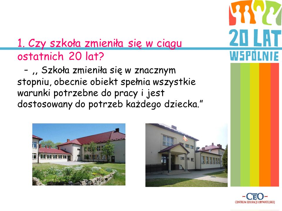 1. Czy szkoła zmieniła się w ciągu ostatnich 20 lat