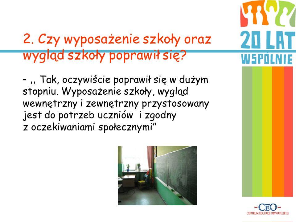 2. Czy wyposażenie szkoły oraz wygląd szkoły poprawił się