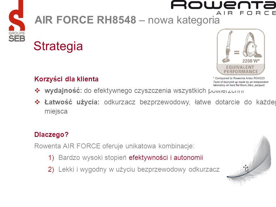 Strategia AIR FORCE RH8548 – nowa kategoria Korzyści dla klienta
