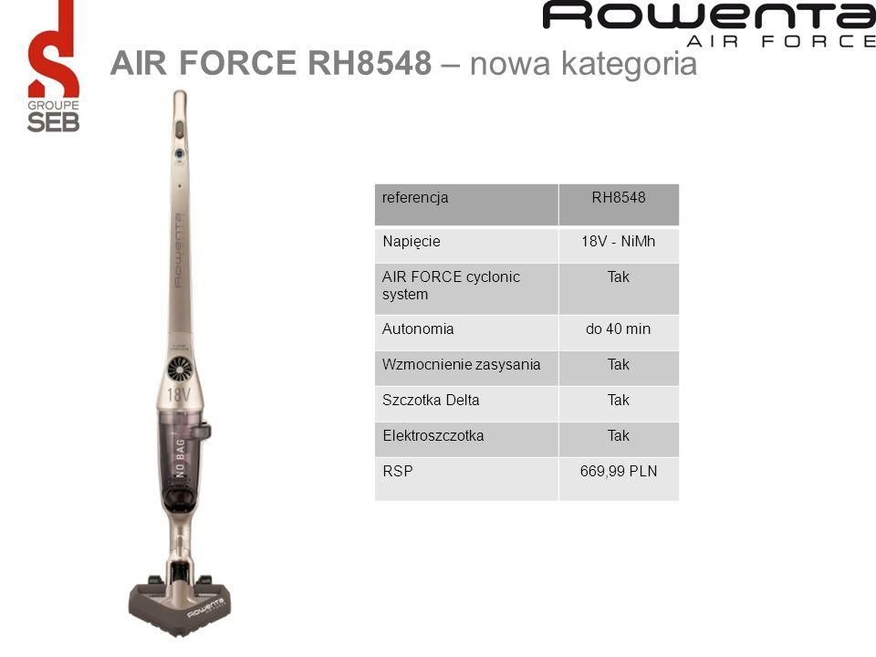 AIR FORCE RH8548 – nowa kategoria