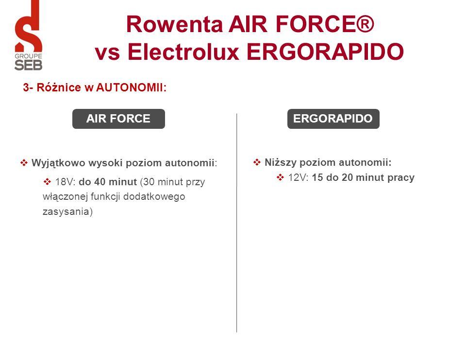 Rowenta AIR FORCE® vs Electrolux ERGORAPIDO