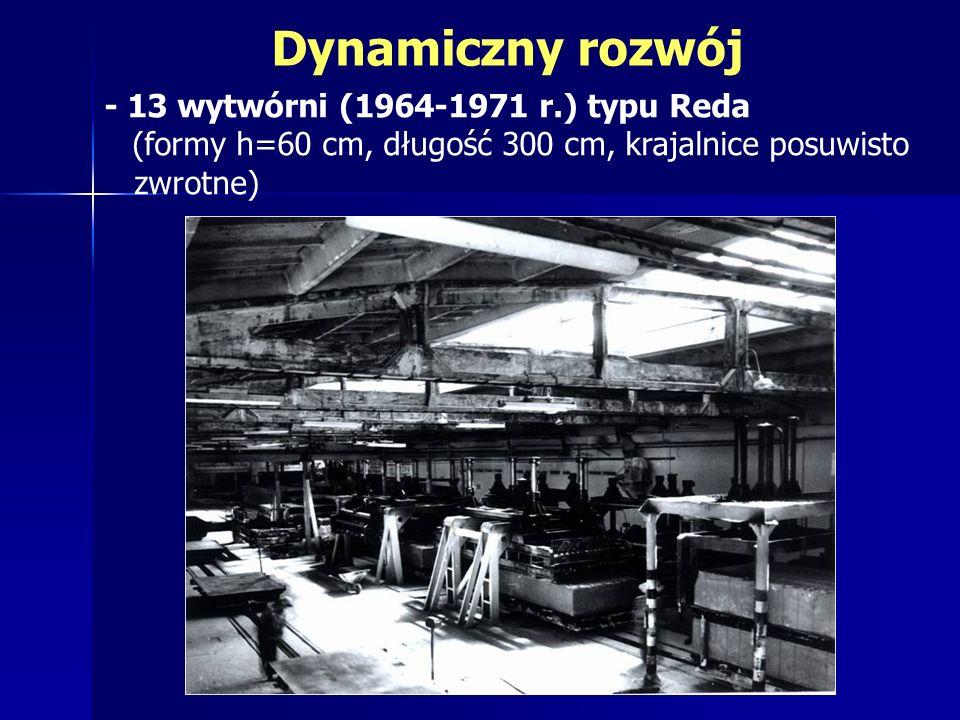 Dynamiczny rozwój - 13 wytwórni (1964-1971 r.) typu Reda
