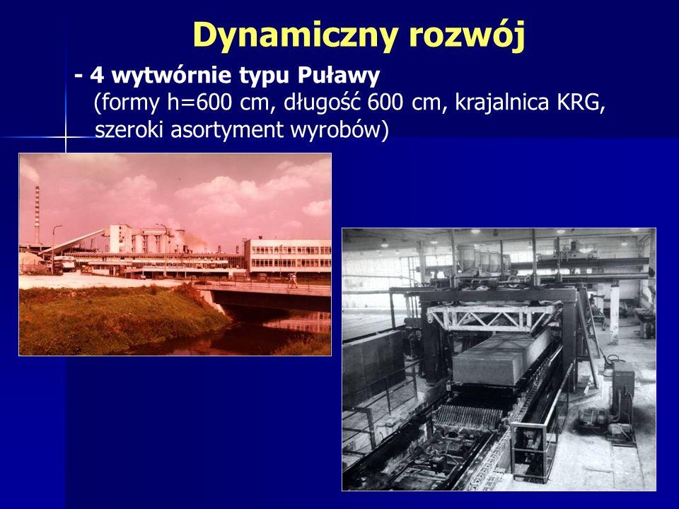 Dynamiczny rozwój - 4 wytwórnie typu Puławy