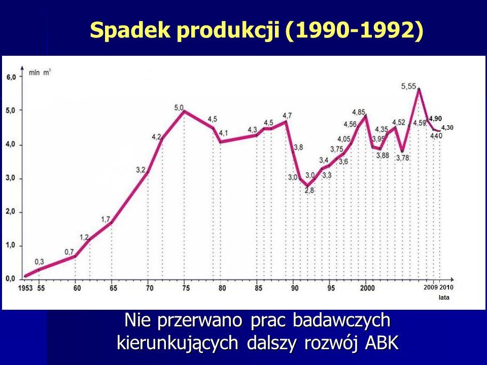 Nie przerwano prac badawczych kierunkujących dalszy rozwój ABK