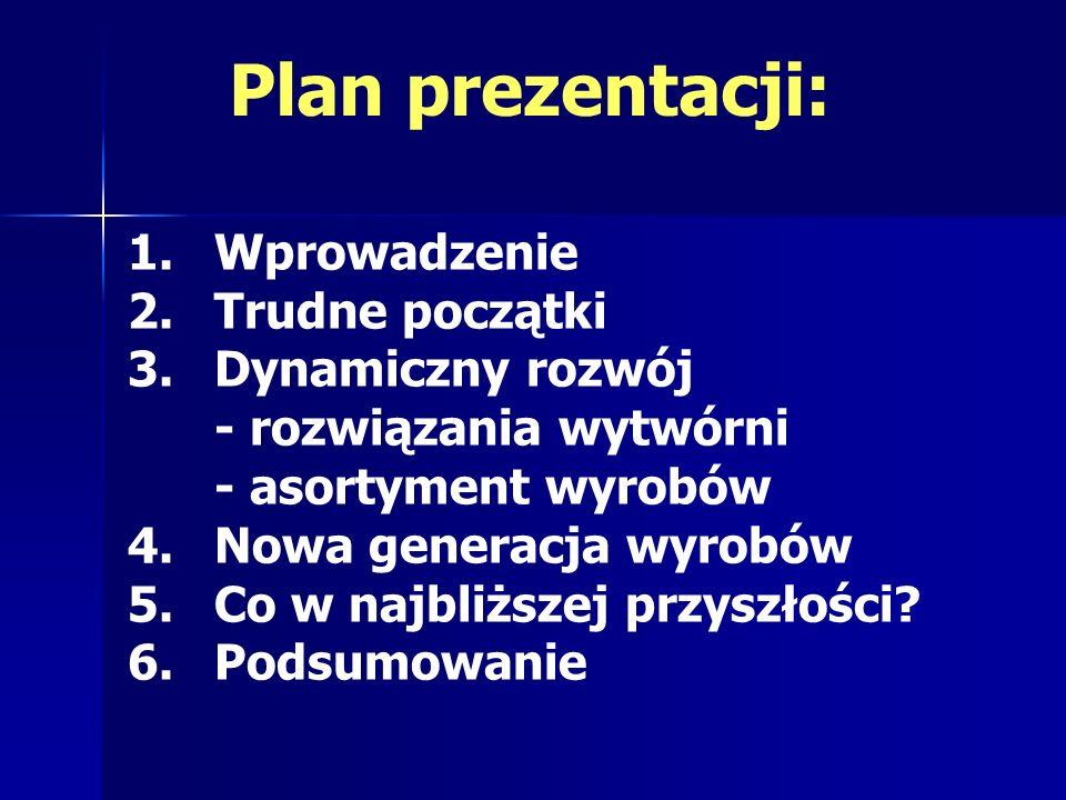 Plan prezentacji: Wprowadzenie Trudne początki Dynamiczny rozwój