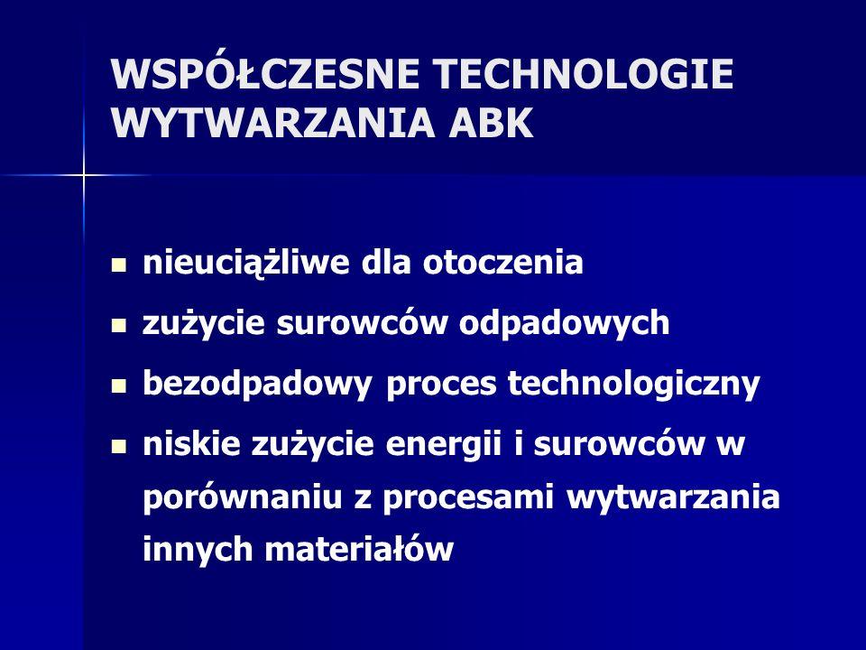 WSPÓŁCZESNE TECHNOLOGIE WYTWARZANIA ABK