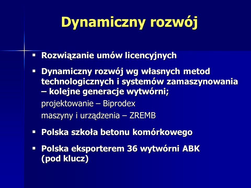 Dynamiczny rozwój Rozwiązanie umów licencyjnych