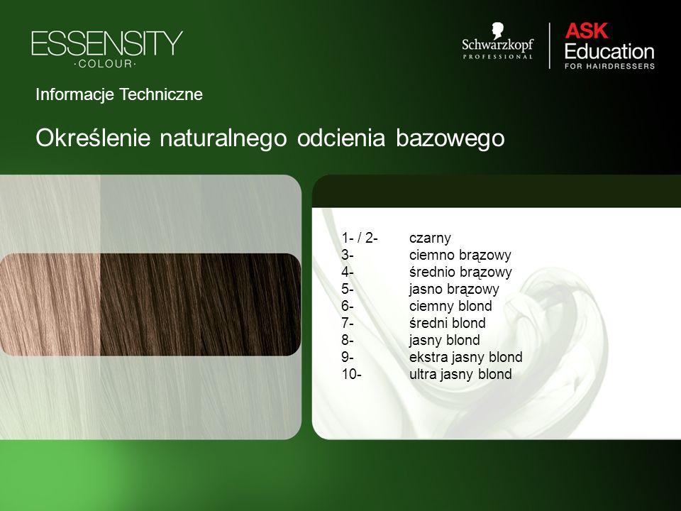 Określenie naturalnego odcienia bazowego