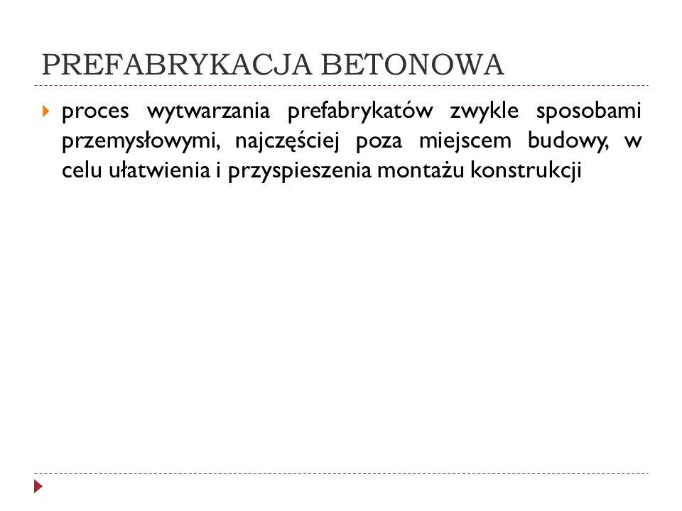 PREFABRYKACJA BETONOWA