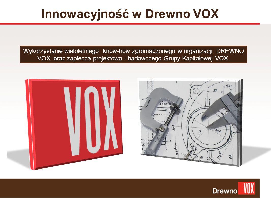 Innowacyjność w Drewno VOX