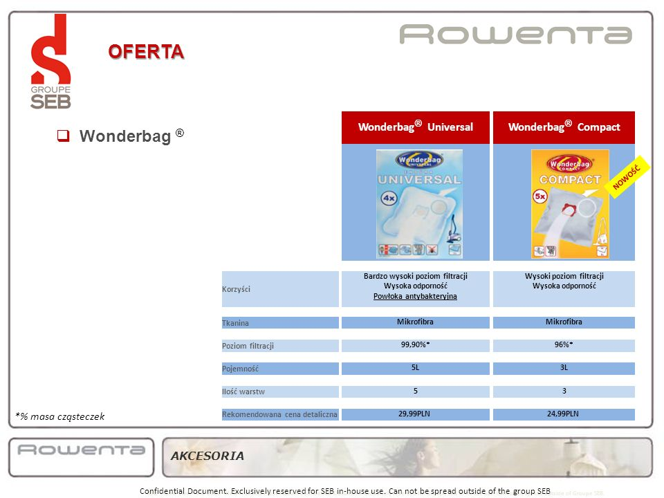 OFERTA product Wonderbag ® pricing / volumes strategy range