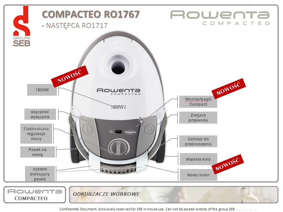 COMPACTEO RO1767 - NASTĘPCA RO1717 product pricing / volumes strategy