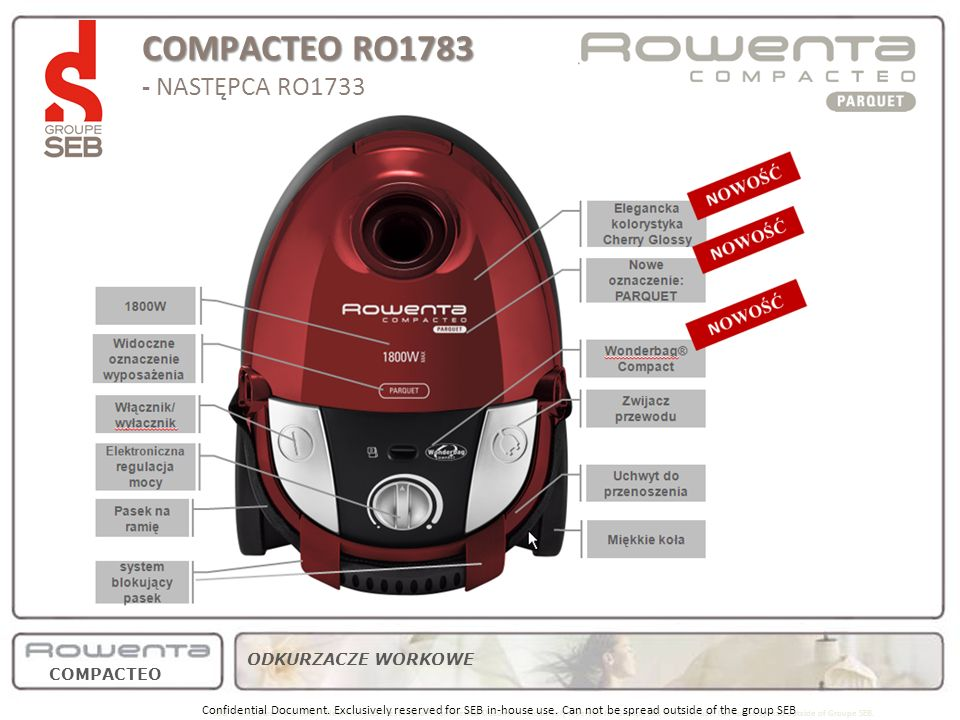 COMPACTEO RO1783 - NASTĘPCA RO1733 product pricing / volumes strategy