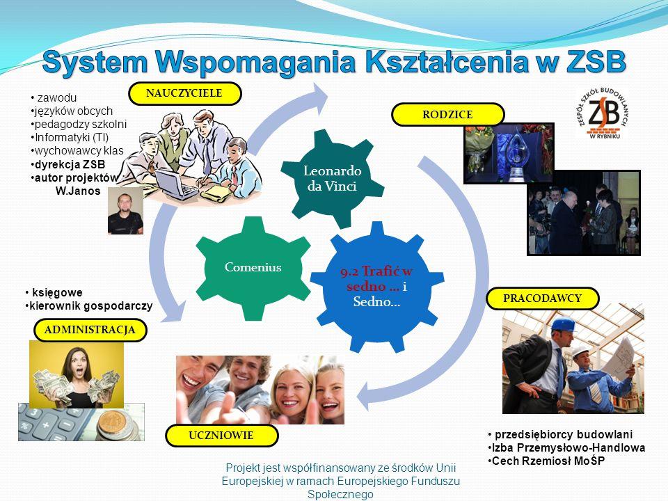 System Wspomagania Kształcenia w ZSB