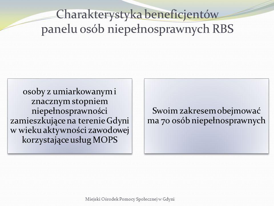 Charakterystyka beneficjentów panelu osób niepełnosprawnych RBS