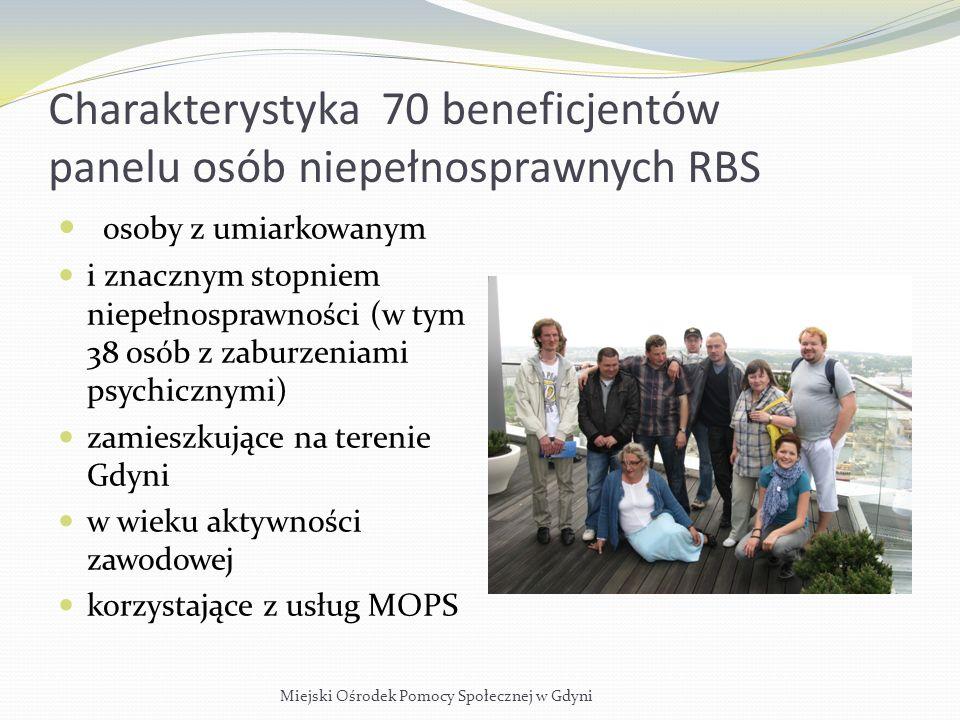 Charakterystyka 70 beneficjentów panelu osób niepełnosprawnych RBS