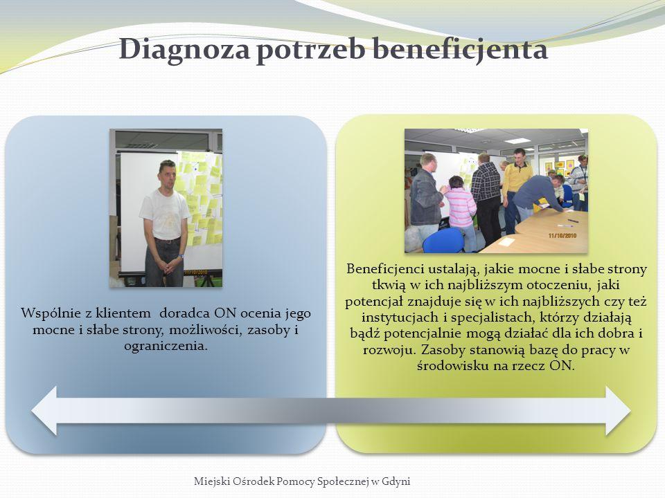 Diagnoza potrzeb beneficjenta