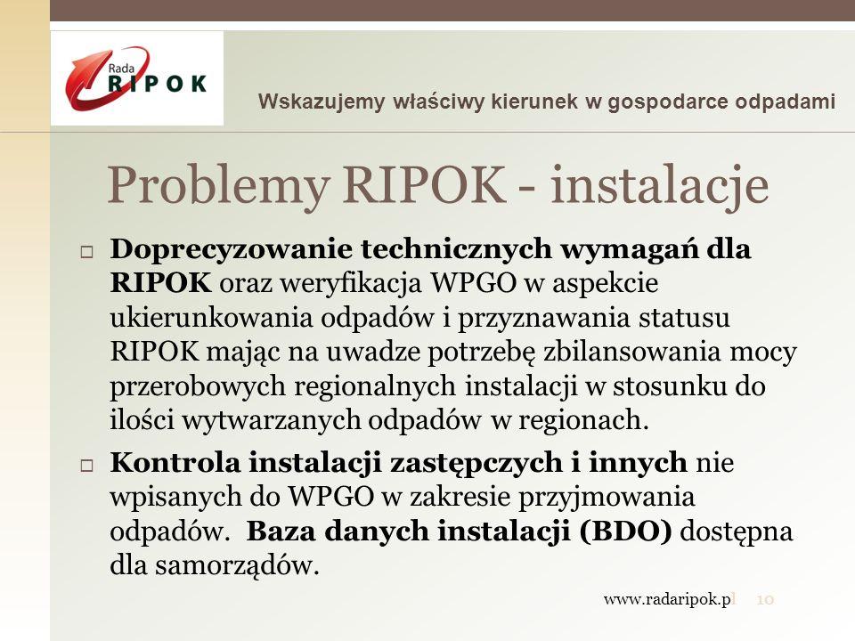 Problemy RIPOK - instalacje