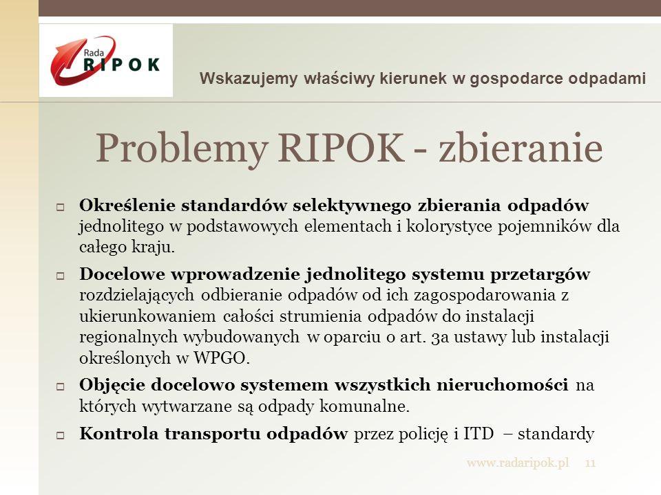 Problemy RIPOK - zbieranie