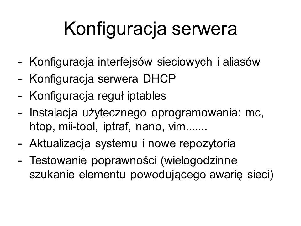 Konfiguracja serwera Konfiguracja interfejsów sieciowych i aliasów