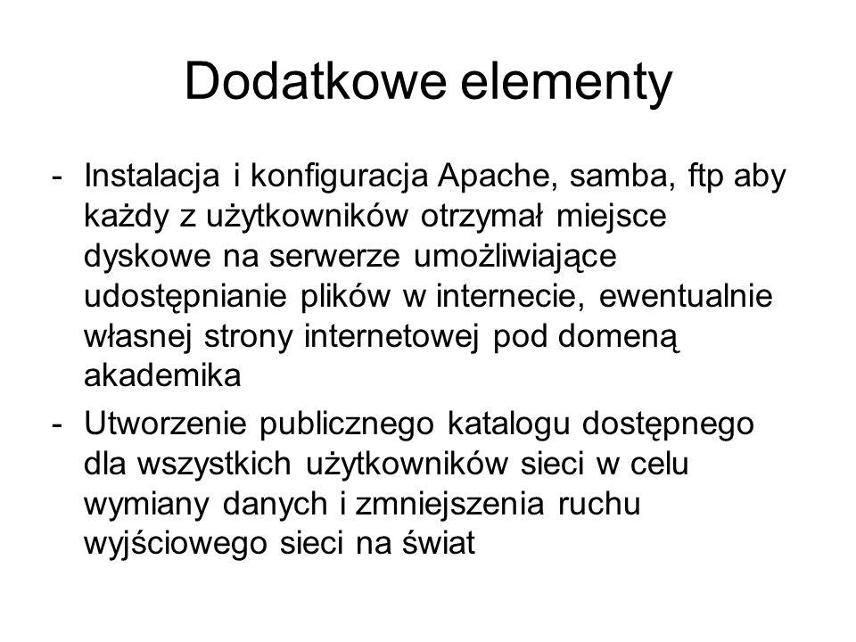 Dodatkowe elementy