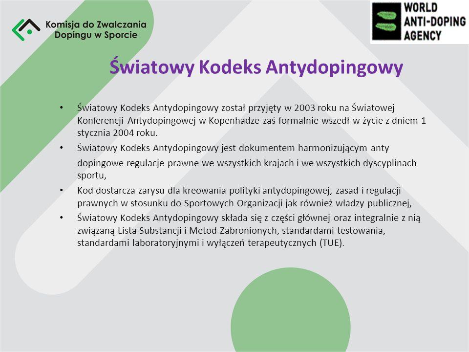 Światowy Kodeks Antydopingowy