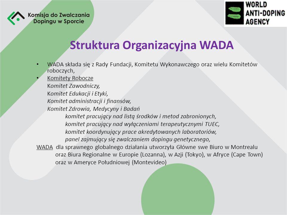 Struktura Organizacyjna WADA