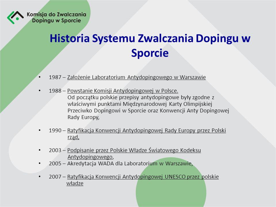 Historia Systemu Zwalczania Dopingu w Sporcie