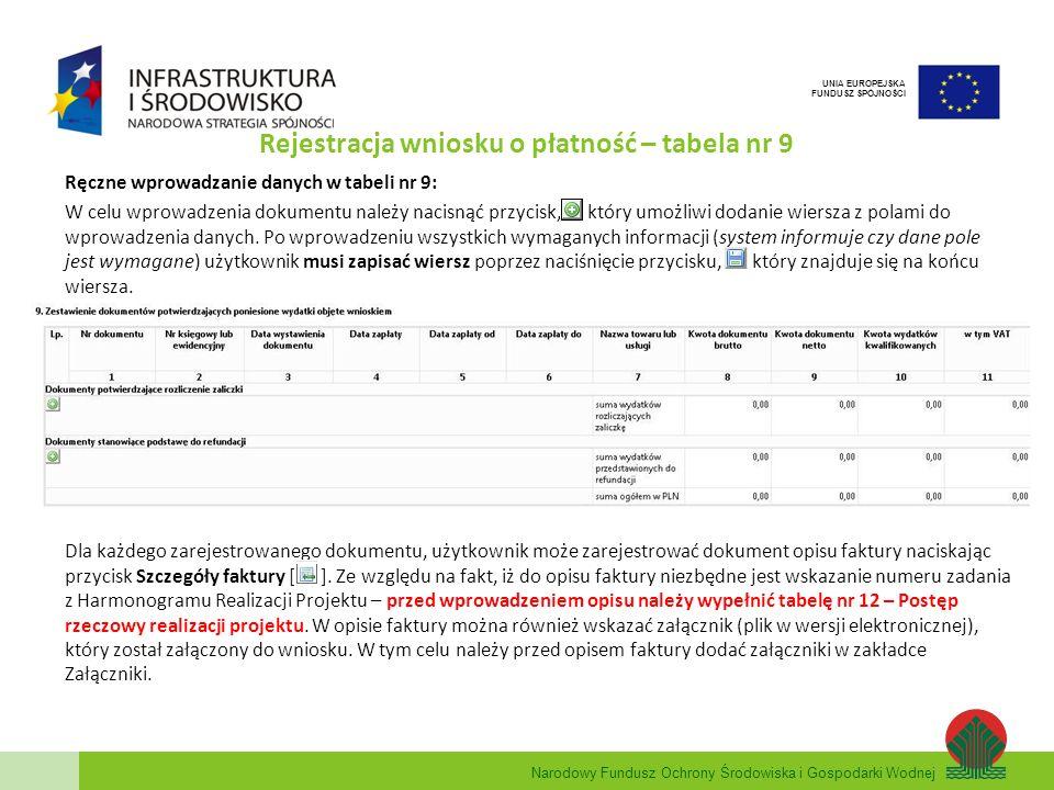 Rejestracja wniosku o płatność – tabela nr 9