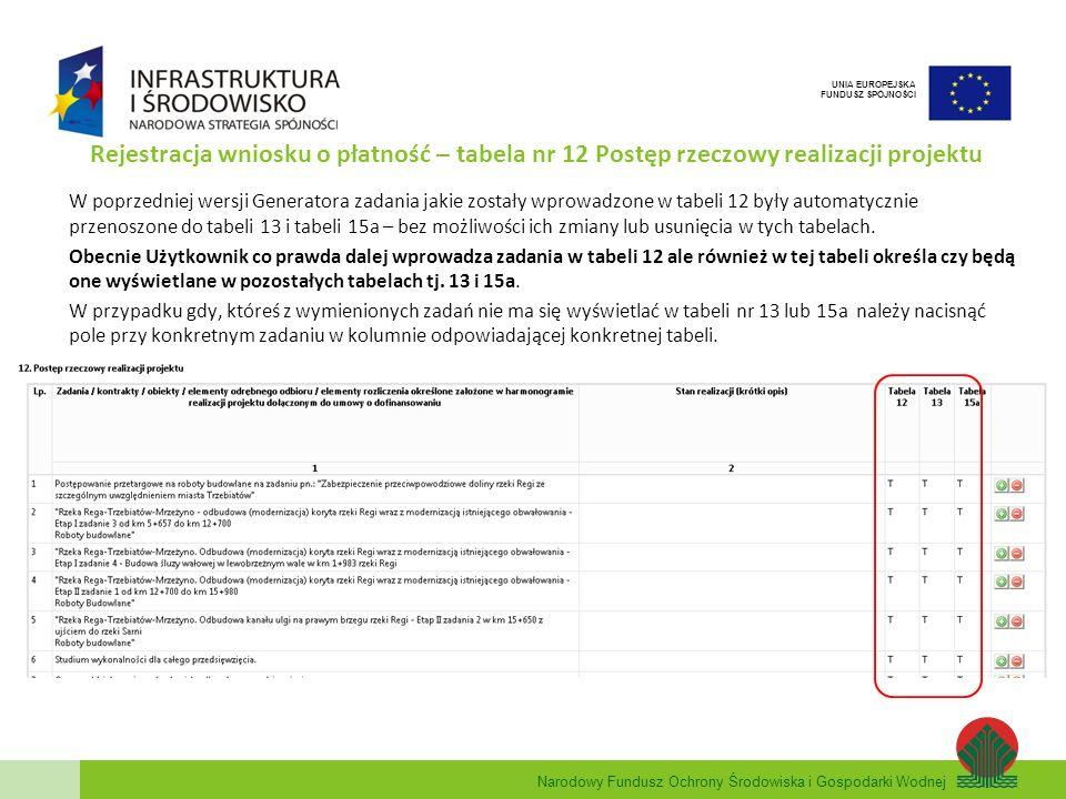 Rejestracja wniosku o płatność – tabela nr 12 Postęp rzeczowy realizacji projektu
