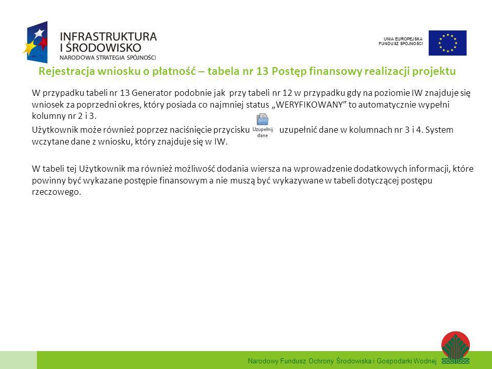 Rejestracja wniosku o płatność – tabela nr 13 Postęp finansowy realizacji projektu