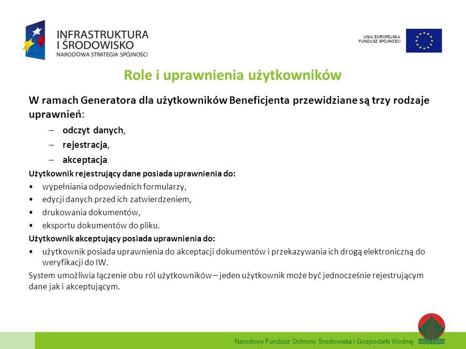 Role i uprawnienia użytkowników