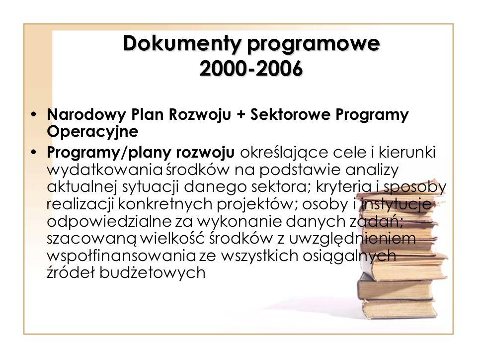 Dokumenty programowe 2000-2006