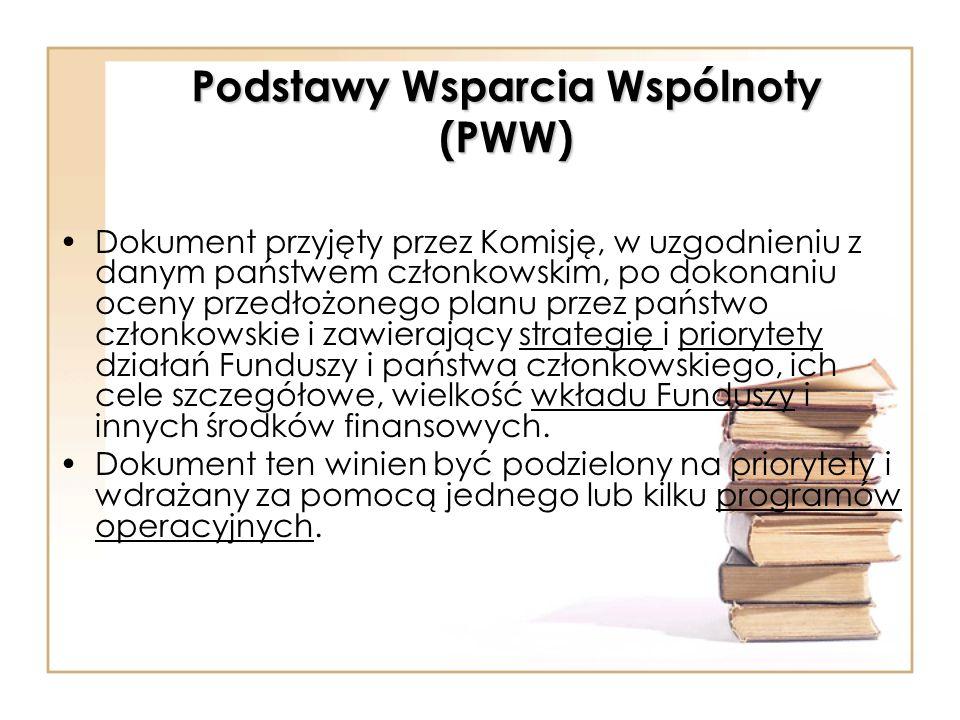 Podstawy Wsparcia Wspólnoty (PWW)