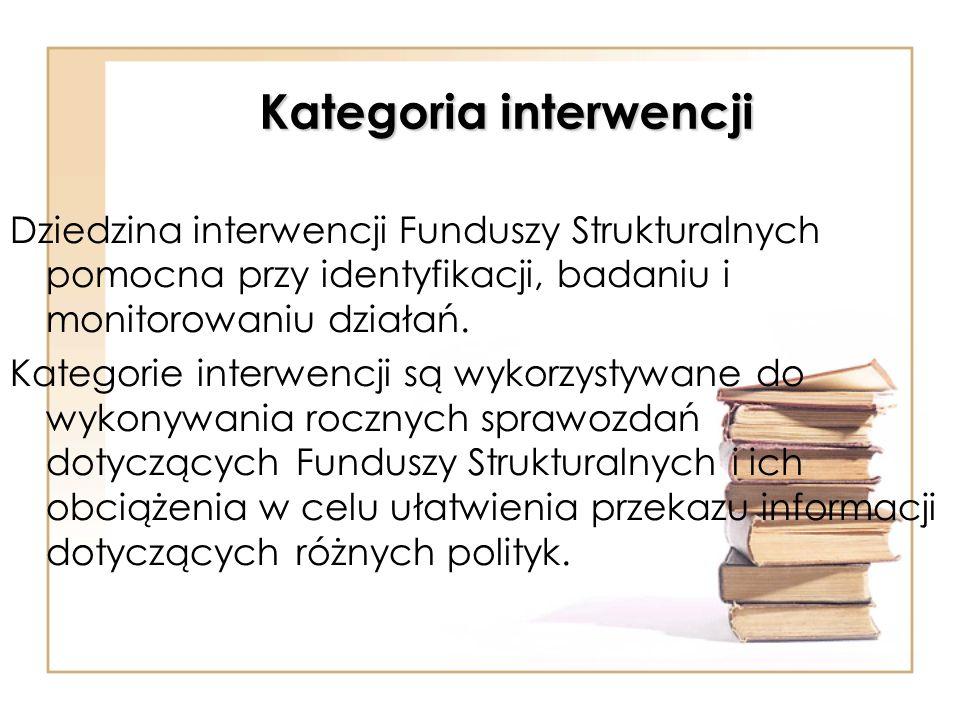 Kategoria interwencji