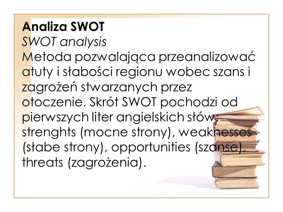 Analiza SWOT SWOT analysis Metoda pozwalająca przeanalizować atuty i słabości regionu wobec szans i zagrożeń stwarzanych przez otoczenie.