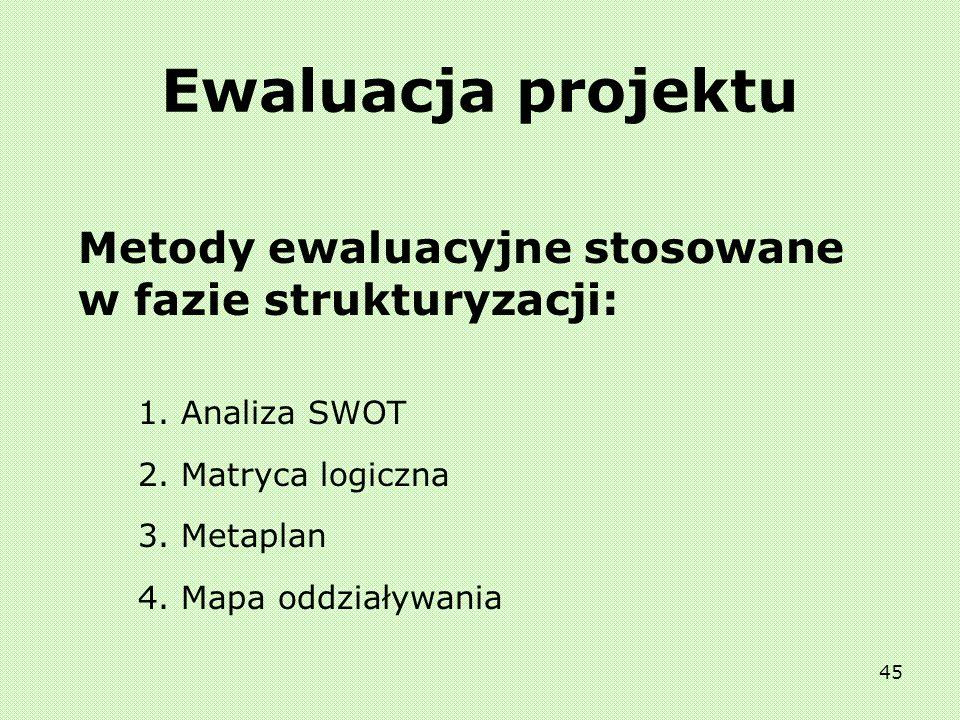 Ewaluacja projektu Metody ewaluacyjne stosowane w fazie strukturyzacji: 1. Analiza SWOT. 2. Matryca logiczna.