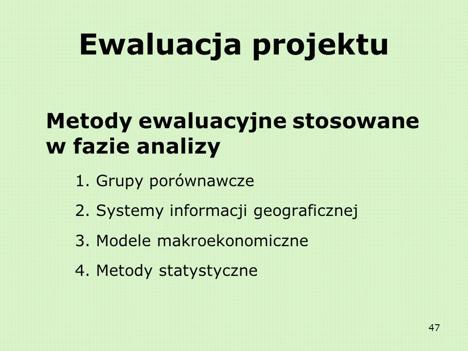 Ewaluacja projektu Metody ewaluacyjne stosowane w fazie analizy