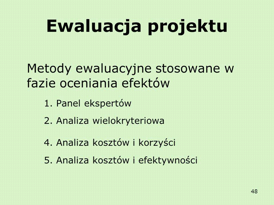 Ewaluacja projektu Metody ewaluacyjne stosowane w fazie oceniania efektów. 1. Panel ekspertów. 2. Analiza wielokryteriowa.