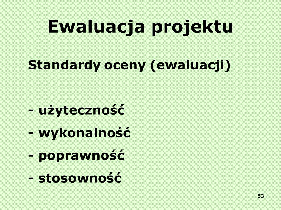 Ewaluacja projektu Standardy oceny (ewaluacji) - użyteczność