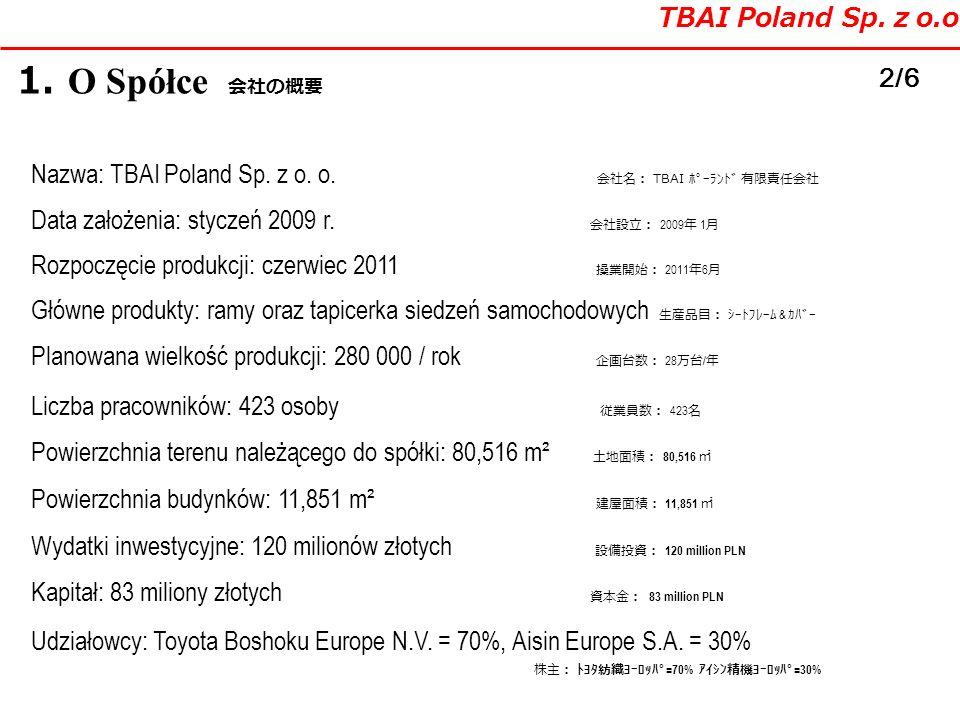 1. O Spółce 会社の概要 TBAI Poland Sp. z o.o. 2/6