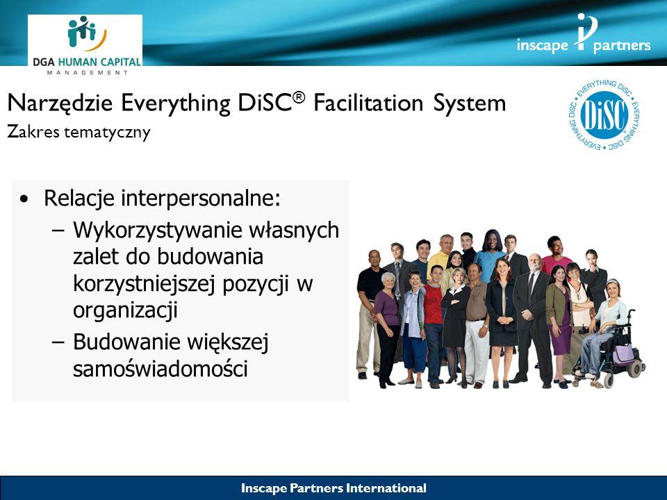 Narzędzie Everything DiSC® Facilitation System Zakres tematyczny