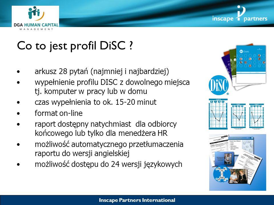 Co to jest profil DiSC arkusz 28 pytań (najmniej i najbardziej)