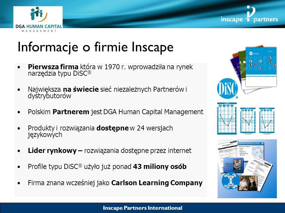 Informacje o firmie Inscape