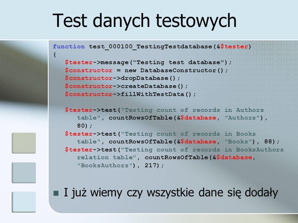 Test danych testowych I już wiemy czy wszystkie dane się dodały