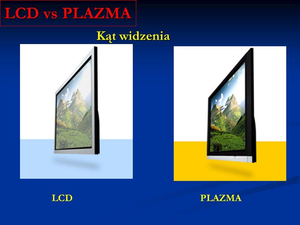LCD vs PLAZMA Kąt widzenia LCD PLAZMA