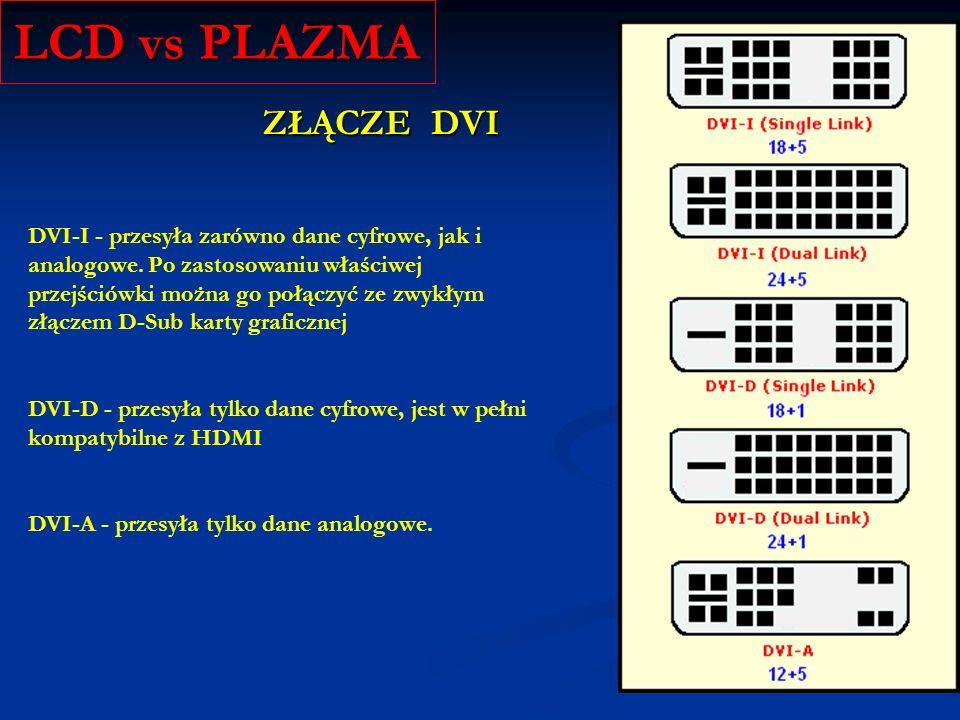 LCD vs PLAZMA ZŁĄCZE DVI