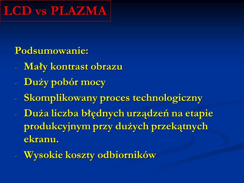 LCD vs PLAZMA Podsumowanie: Mały kontrast obrazu Duży pobór mocy
