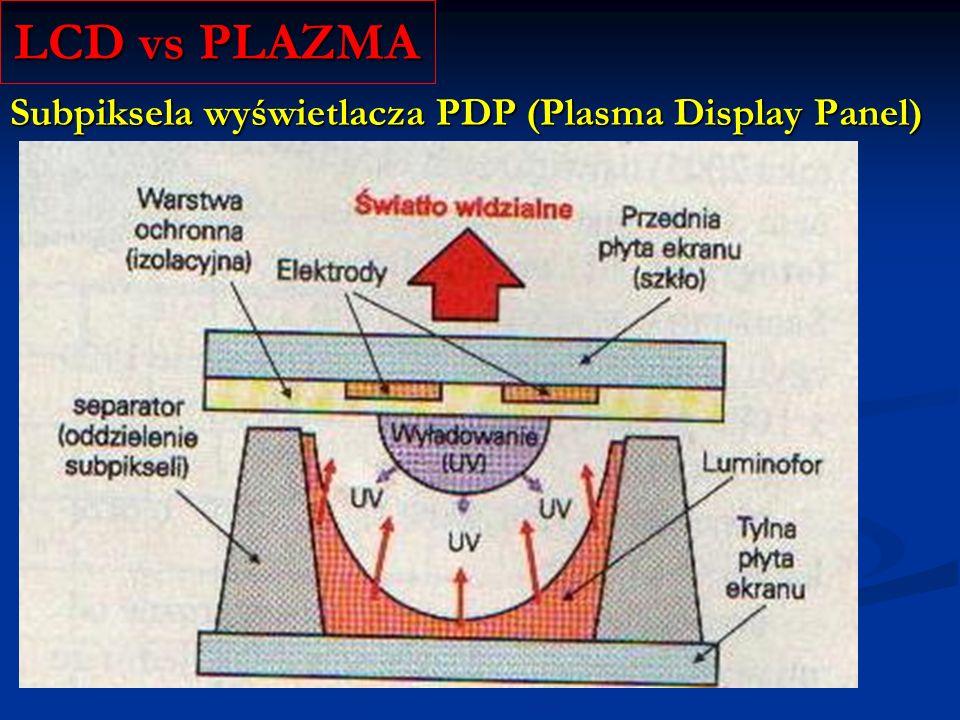 LCD vs PLAZMA Subpiksela wyświetlacza PDP (Plasma Display Panel)
