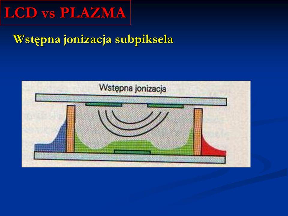 LCD vs PLAZMA Wstępna jonizacja subpiksela